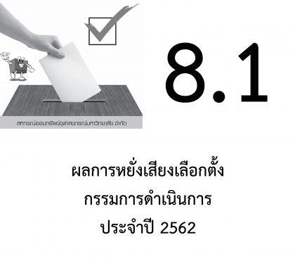 ปี 2562 แจ้งเรื่องหยั่งเสียงเลือกตั้ง -8.1- เรื่อง ผลการหยั่งเสียงฯ คณะกรรมการดำเนินการ ประจำปี 2562